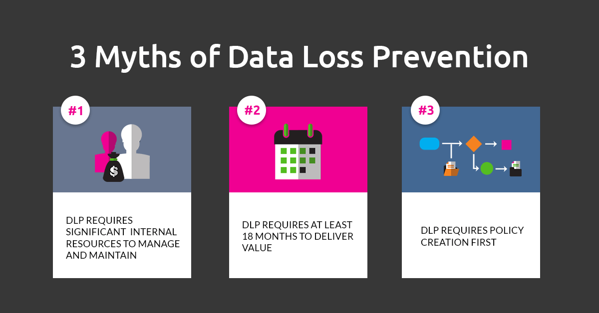 3 Myths of Data Loss Prevention