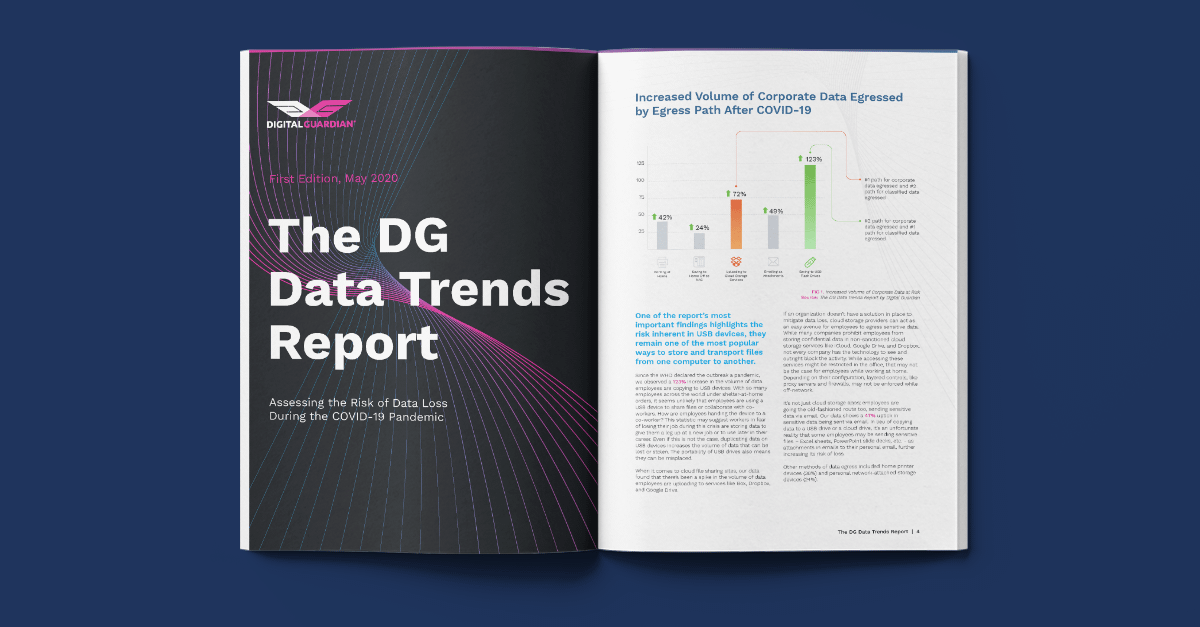 Digital Guardian Data Trends Report